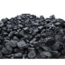 Coal (Mainland China)
