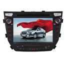 Automobile Video Equipment (China)