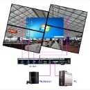 Irregular Creative Video Wall Controller for LCD TV wall (Taiwan)