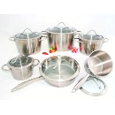 Cone-shape Stainless Steel cookware set (China)